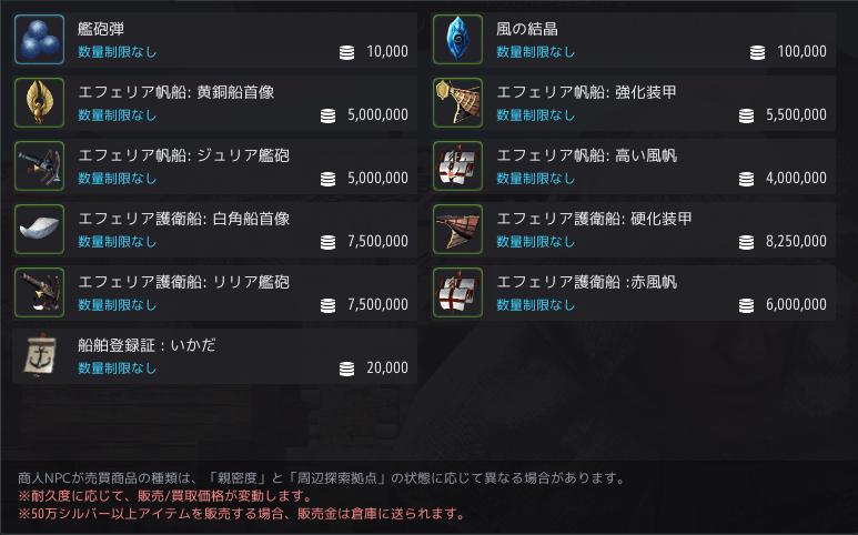 渡し守NPCのアイテム一覧