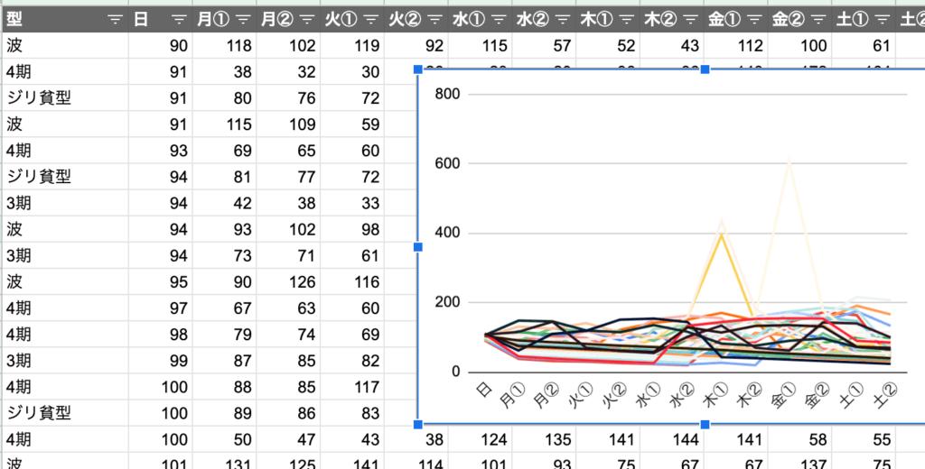 あつ 森 株 パターン 【あつ森】カブの完全攻略ガイド。カブのことや変動パターンの法則を...
